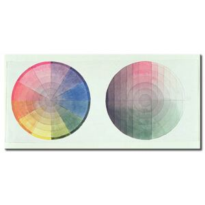 Canvastavla Two studies of the cross section and longitudinal section of a Colour Globe
